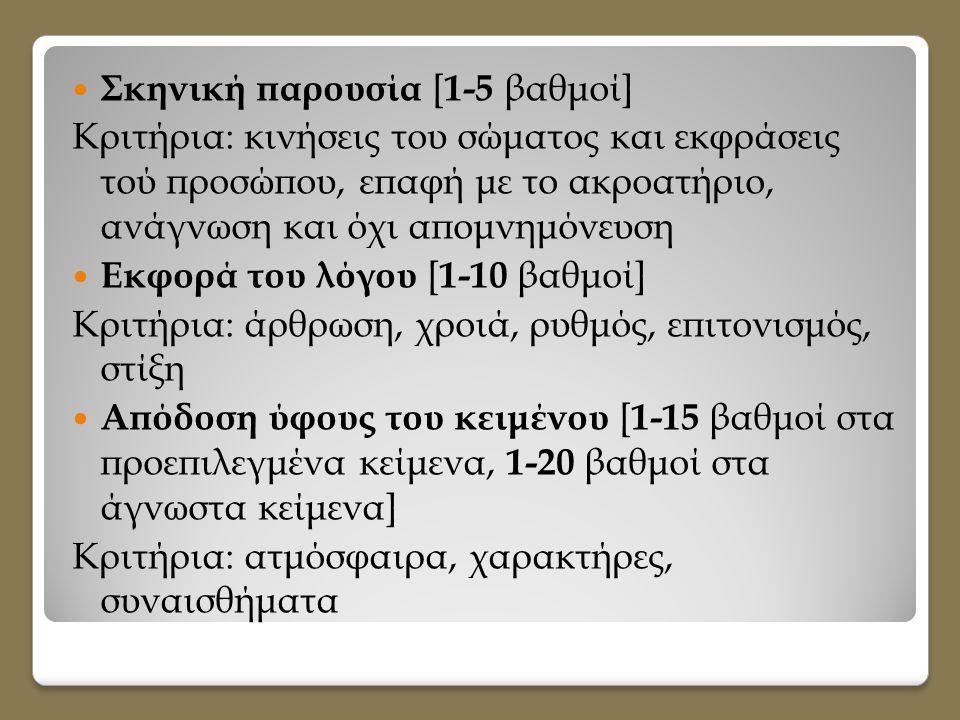 Σκηνική παρουσία [1-5 βαθμοί]
